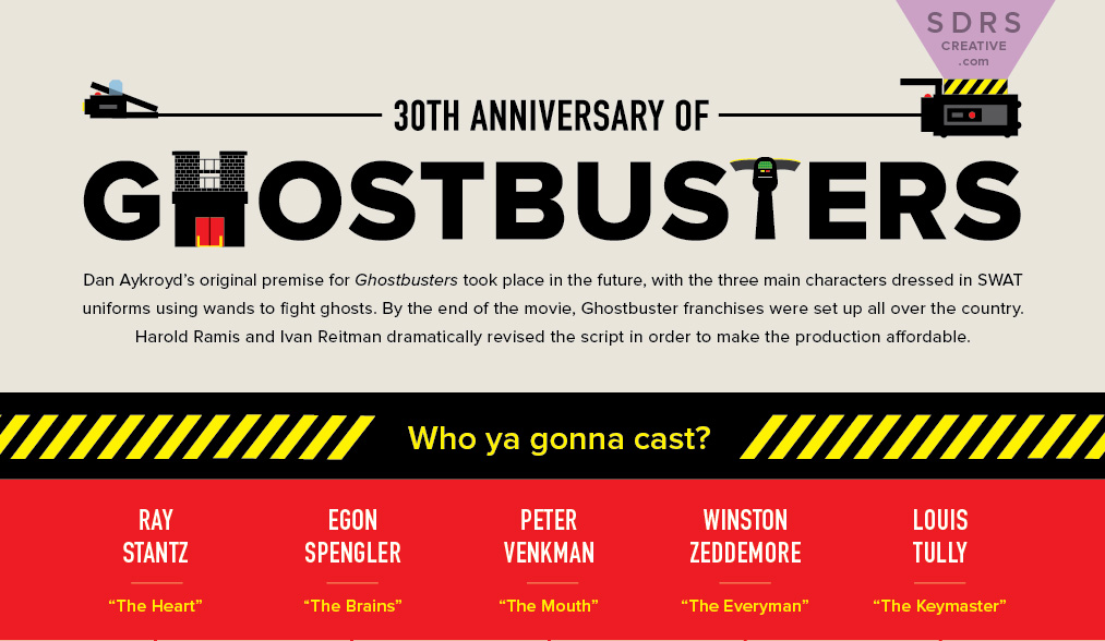 Ghostbusters 30th Anniversary Infographic by Mike Seiders SDRS Creative